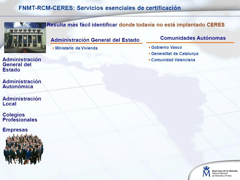 Administración Autonómica Gobierno Vasco Generalitat de Catalunya Comunidad Valenciana Comunidades Autónomas Administración Local Colegios Profesional