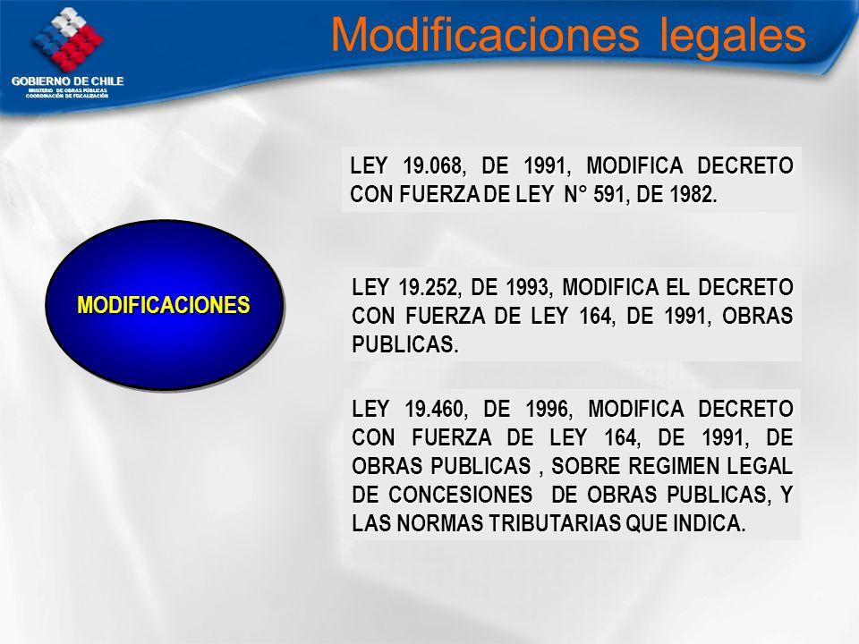 GOBIERNO DE CHILE MNISTERIO DE OBRAS PÚBLICAS COORDINACIÓN DE FISCALIZACIÓN LEY 19.068, DE 1991, MODIFICA DECRETO CON FUERZA DE LEY N° 591, DE 1982. M