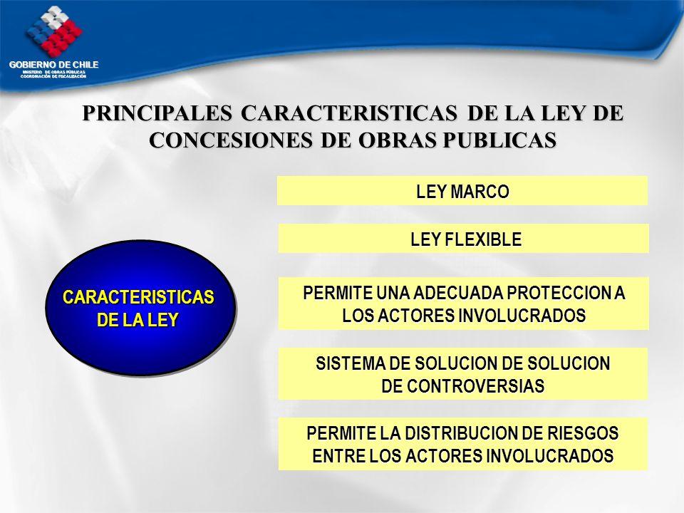 GOBIERNO DE CHILE MNISTERIO DE OBRAS PÚBLICAS COORDINACIÓN DE FISCALIZACIÓN LEY MARCO PRINCIPALES CARACTERISTICAS DE LA LEY DE CONCESIONES DE OBRAS PU