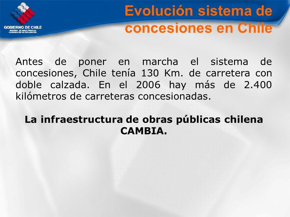 GOBIERNO DE CHILE MNISTERIO DE OBRAS PÚBLICAS COORDINACIÓN DE FISCALIZACIÓN Antes de poner en marcha el sistema de concesiones, Chile tenía 130 Km. de