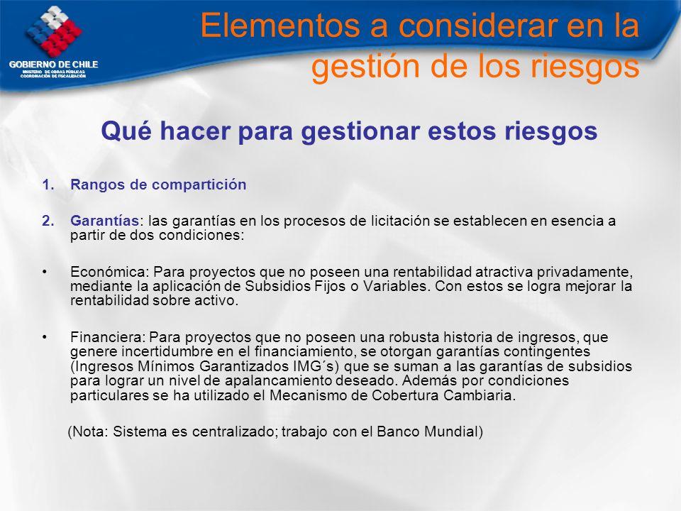 GOBIERNO DE CHILE MNISTERIO DE OBRAS PÚBLICAS COORDINACIÓN DE FISCALIZACIÓN Elementos a considerar en la gestión de los riesgos 1.Rangos de compartici
