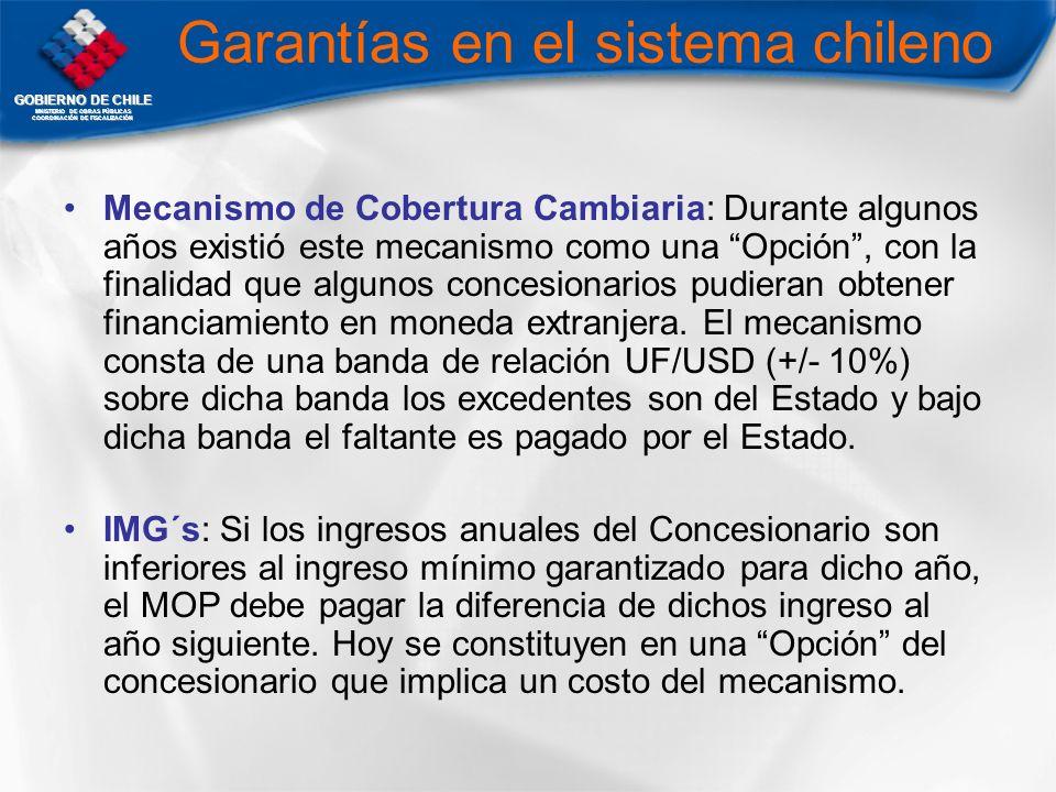 GOBIERNO DE CHILE MNISTERIO DE OBRAS PÚBLICAS COORDINACIÓN DE FISCALIZACIÓN Garantías en el sistema chileno Mecanismo de Cobertura Cambiaria: Durante