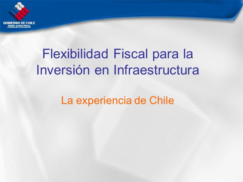 GOBIERNO DE CHILE MNISTERIO DE OBRAS PÚBLICAS COORDINACIÓN DE FISCALIZACIÓN Flexibilidad Fiscal para la Inversión en Infraestructura La experiencia de