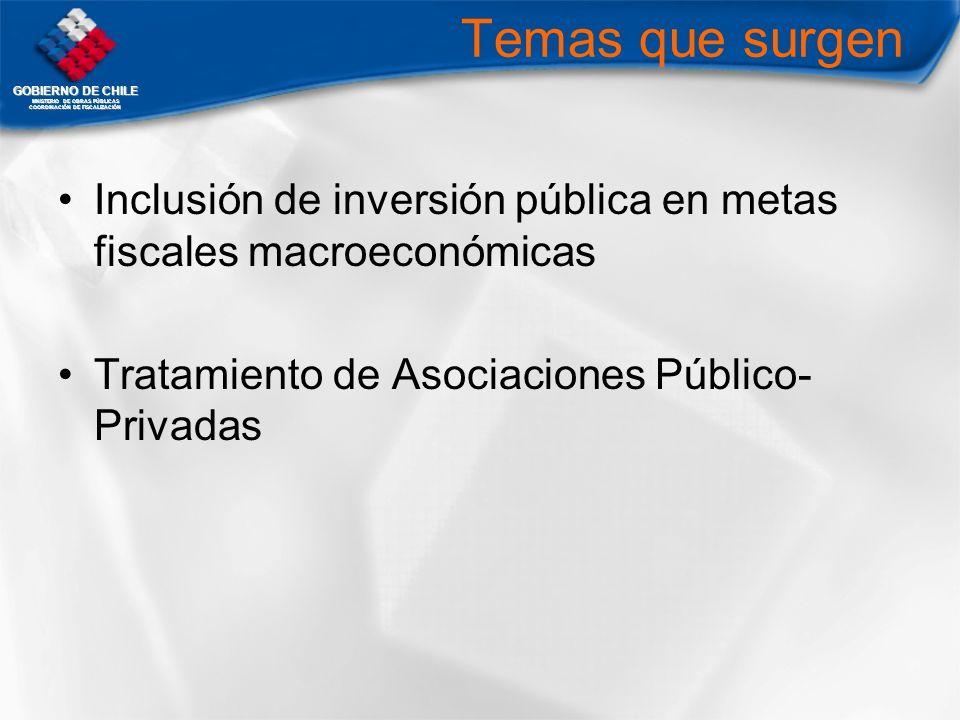 GOBIERNO DE CHILE MNISTERIO DE OBRAS PÚBLICAS COORDINACIÓN DE FISCALIZACIÓN Temas que surgen Inclusión de inversión pública en metas fiscales macroeco