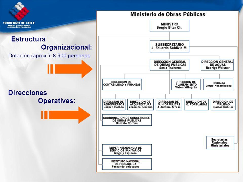 GOBIERNO DE CHILE MNISTERIO DE OBRAS PÚBLICAS COORDINACIÓN DE FISCALIZACIÓN Estructura Organizacional: Dotación (aprox.): 8.900 personas Direcciones O