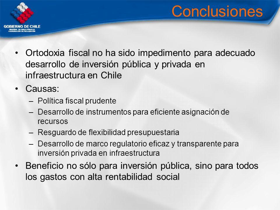 GOBIERNO DE CHILE MNISTERIO DE OBRAS PÚBLICAS COORDINACIÓN DE FISCALIZACIÓN Conclusiones Ortodoxia fiscal no ha sido impedimento para adecuado desarro