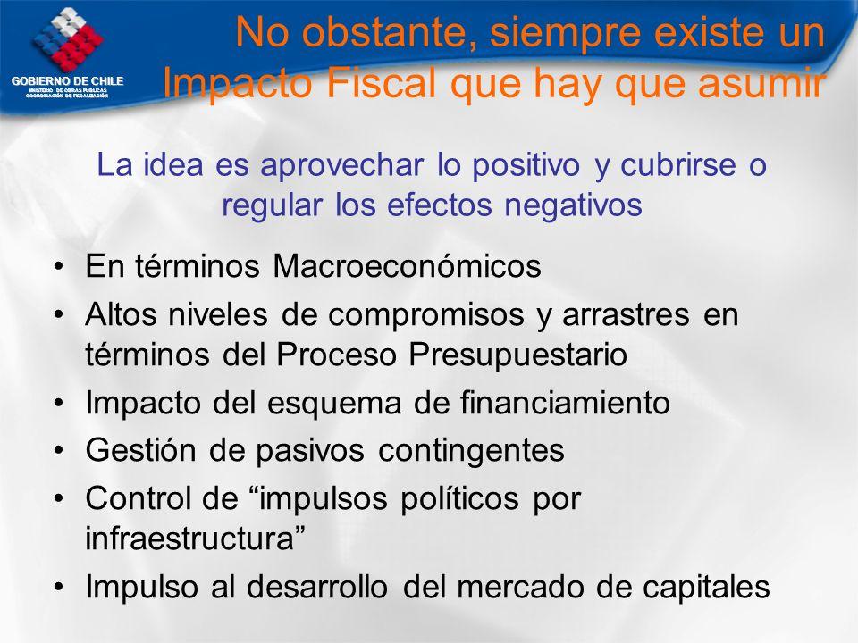 GOBIERNO DE CHILE MNISTERIO DE OBRAS PÚBLICAS COORDINACIÓN DE FISCALIZACIÓN No obstante, siempre existe un Impacto Fiscal que hay que asumir En términ
