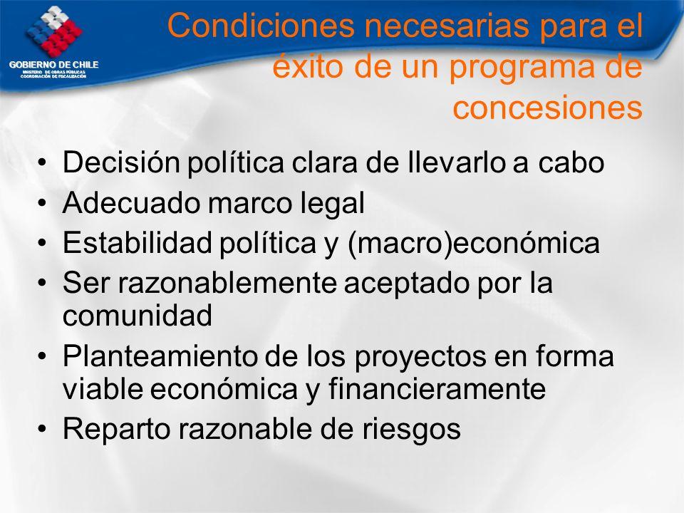 GOBIERNO DE CHILE MNISTERIO DE OBRAS PÚBLICAS COORDINACIÓN DE FISCALIZACIÓN Condiciones necesarias para el éxito de un programa de concesiones Decisió