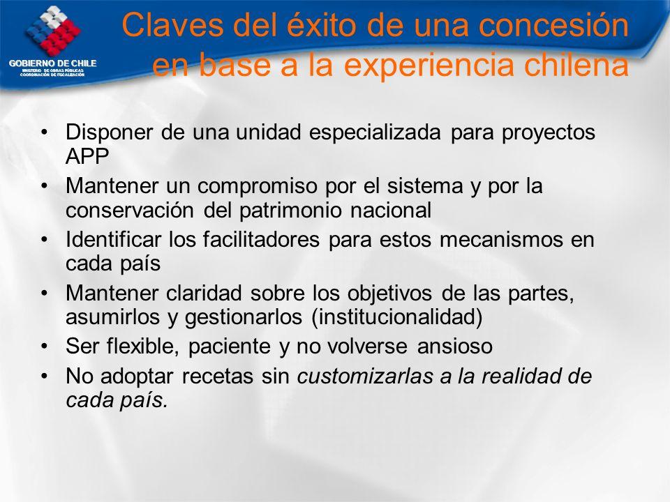 GOBIERNO DE CHILE MNISTERIO DE OBRAS PÚBLICAS COORDINACIÓN DE FISCALIZACIÓN Claves del éxito de una concesión en base a la experiencia chilena Dispone