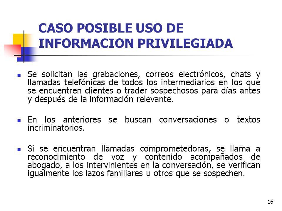 16 CASO POSIBLE USO DE INFORMACION PRIVILEGIADA Se solicitan las grabaciones, correos electrónicos, chats y llamadas telefónicas de todos los intermed