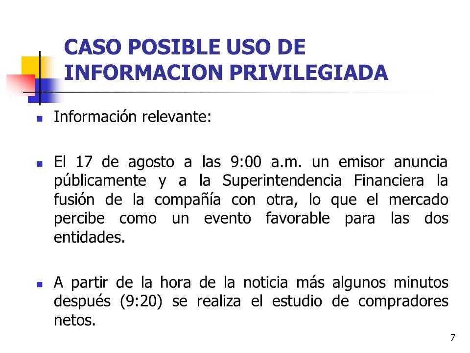 7 CASO POSIBLE USO DE INFORMACION PRIVILEGIADA Información relevante: El 17 de agosto a las 9:00 a.m. un emisor anuncia públicamente y a la Superinten