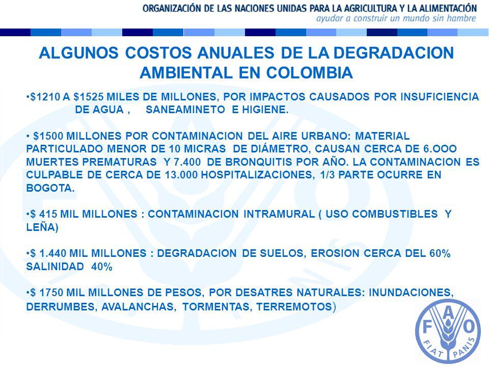 $1210 A $1525 MILES DE MILLONES, POR IMPACTOS CAUSADOS POR INSUFICIENCIA DE AGUA, SANEAMINETO E HIGIENE. $1500 MILLONES POR CONTAMINACION DEL AIRE URB