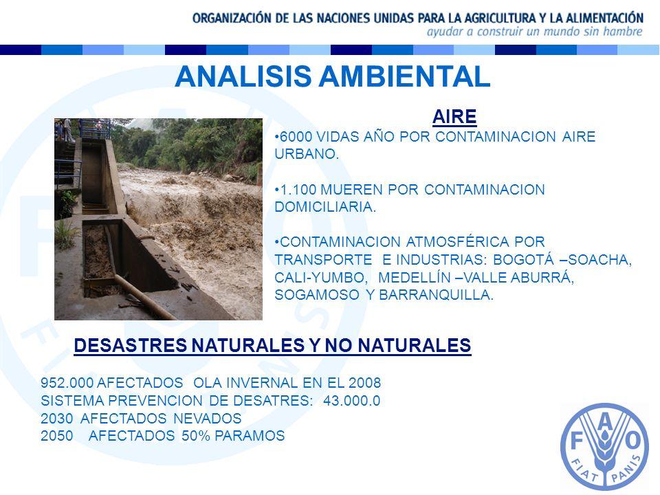 NO NATURALES DEFICIENTE ELIMINACION Y DISPOSICION DE BASURAS, 700 BOTADEROS Y RELLENOS.