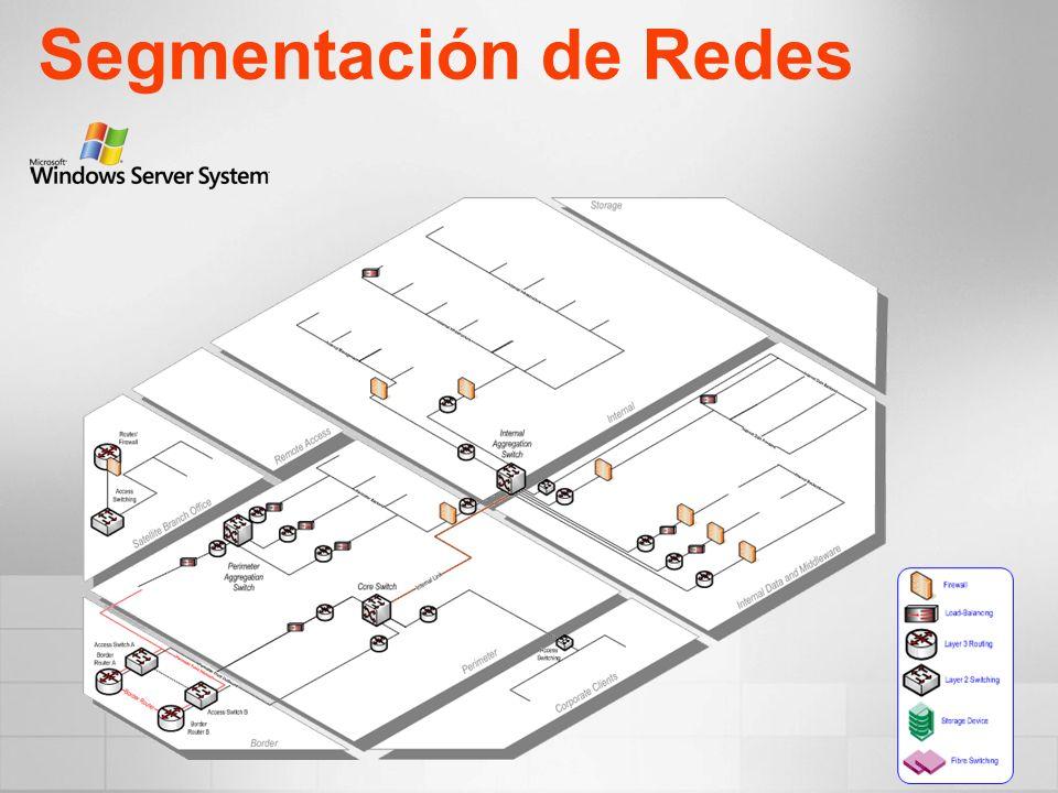 Segmentación de Redes