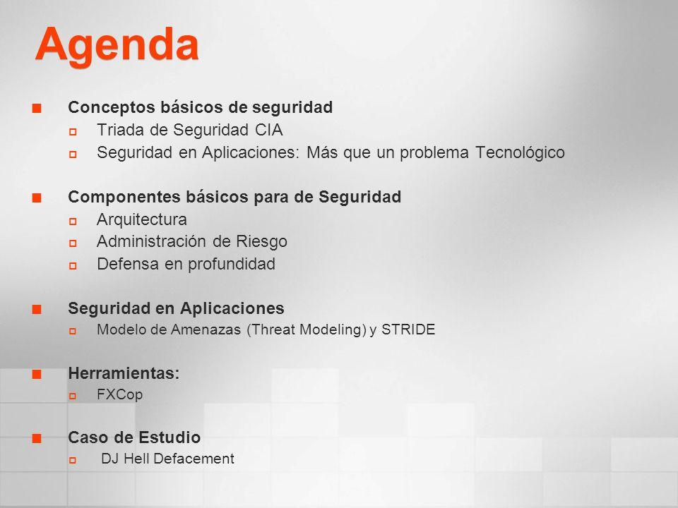 Agenda Conceptos básicos de seguridad Triada de Seguridad CIA Seguridad en Aplicaciones: Más que un problema Tecnológico Componentes básicos para de S