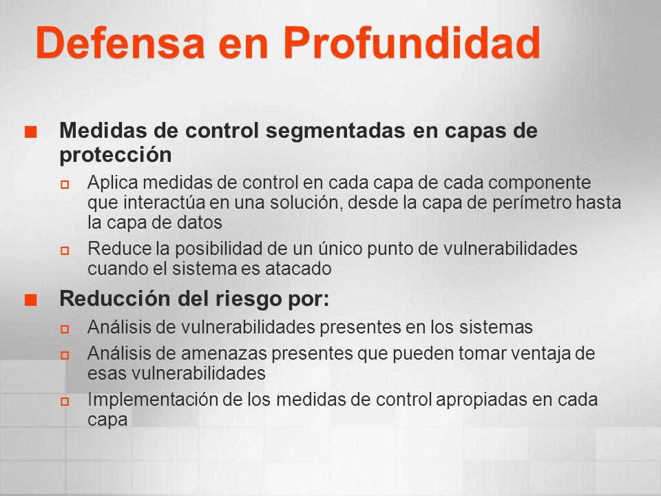 Medidas de control segmentadas en capas de protección Aplica medidas de control en cada capa de cada componente que interactúa en una solución, desde