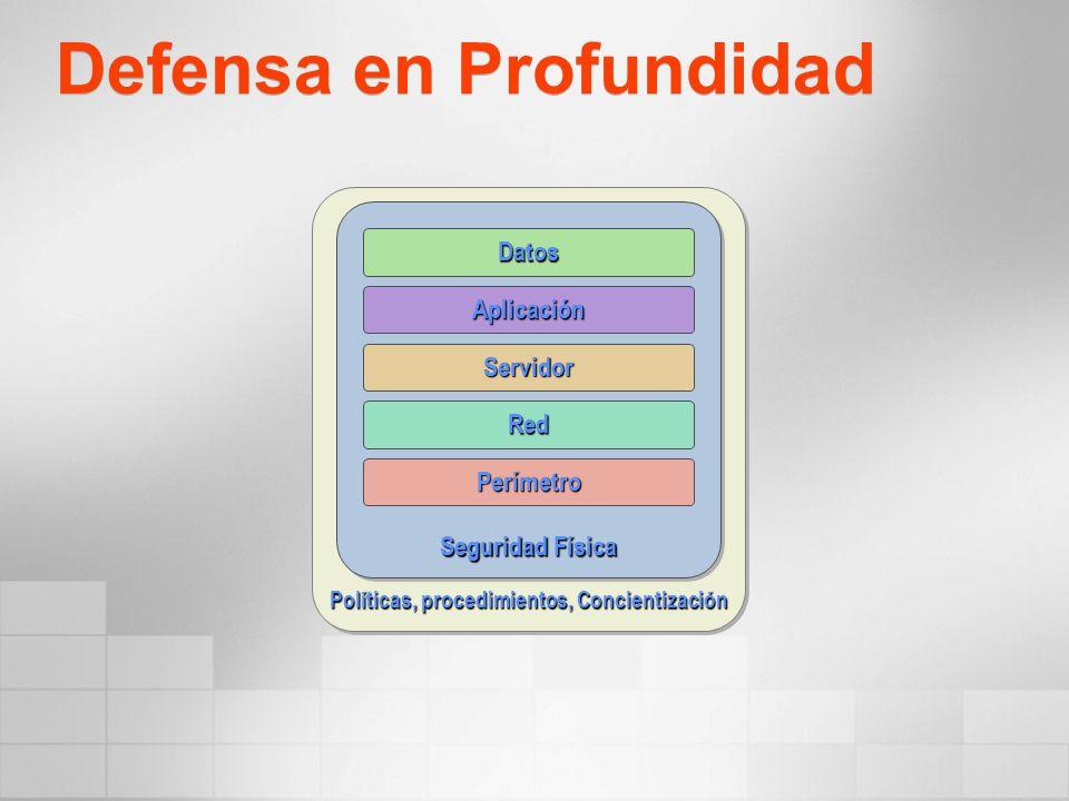Defensa en Profundidad Políticas, procedimientos, Concientización Seguridad Física Perímetro Red Servidor Aplicación Datos