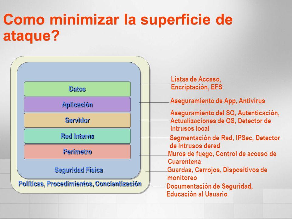 Como minimizar la superficie de ataque? Aseguramiento del SO, Autenticación, Actualizaciones de OS, Detector de Intrusos local Muros de fuego, Control