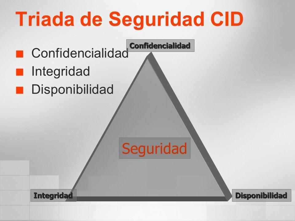 Triada de Seguridad CID Confidencialidad Integridad Disponibilidad Seguridad Confidencialidad IntegridadDisponibilidad