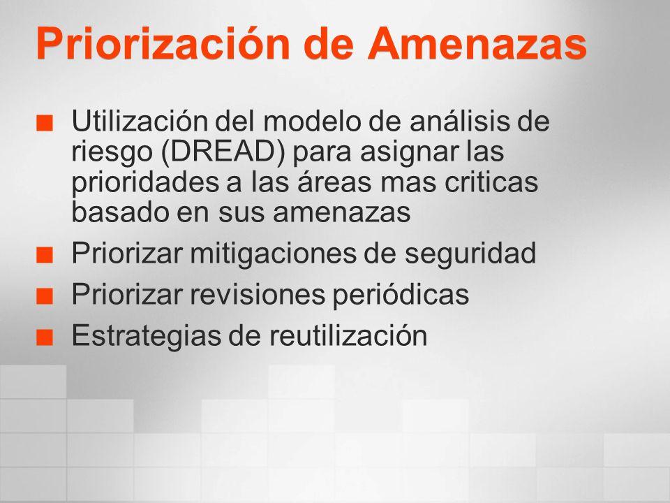 Priorización de Amenazas Utilización del modelo de análisis de riesgo (DREAD) para asignar las prioridades a las áreas mas criticas basado en sus amen