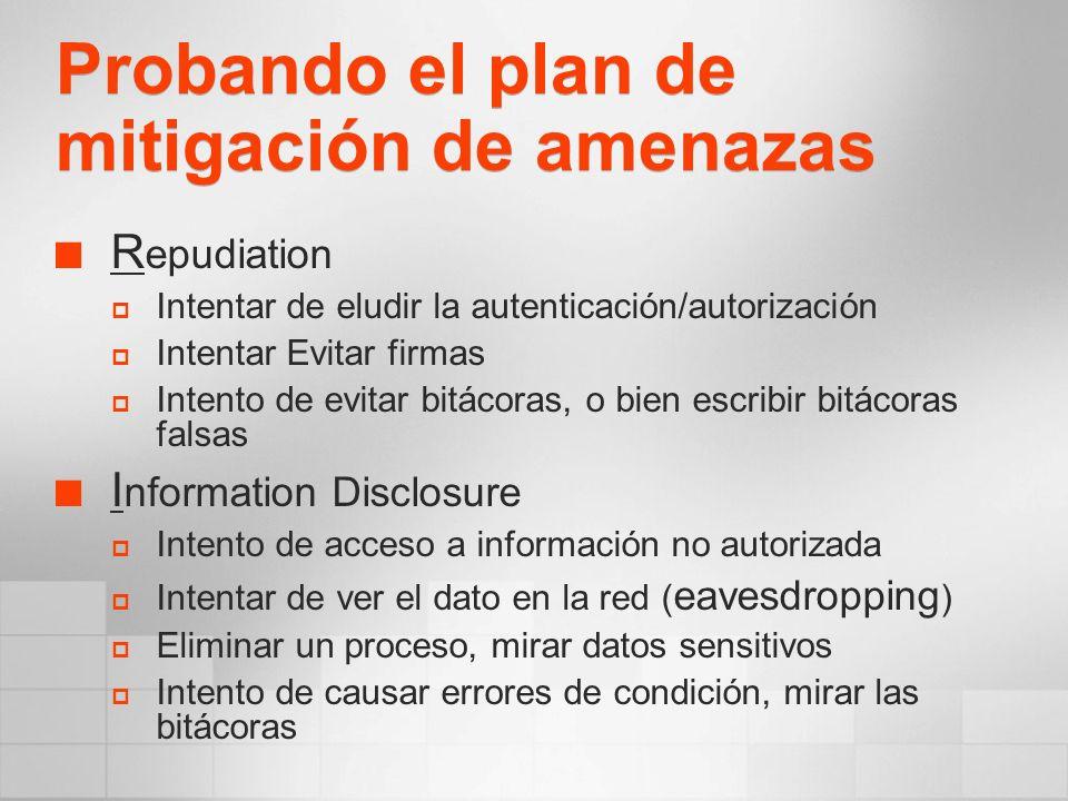 Probando el plan de mitigación de amenazas R epudiation Intentar de eludir la autenticación/autorización Intentar Evitar firmas Intento de evitar bitá