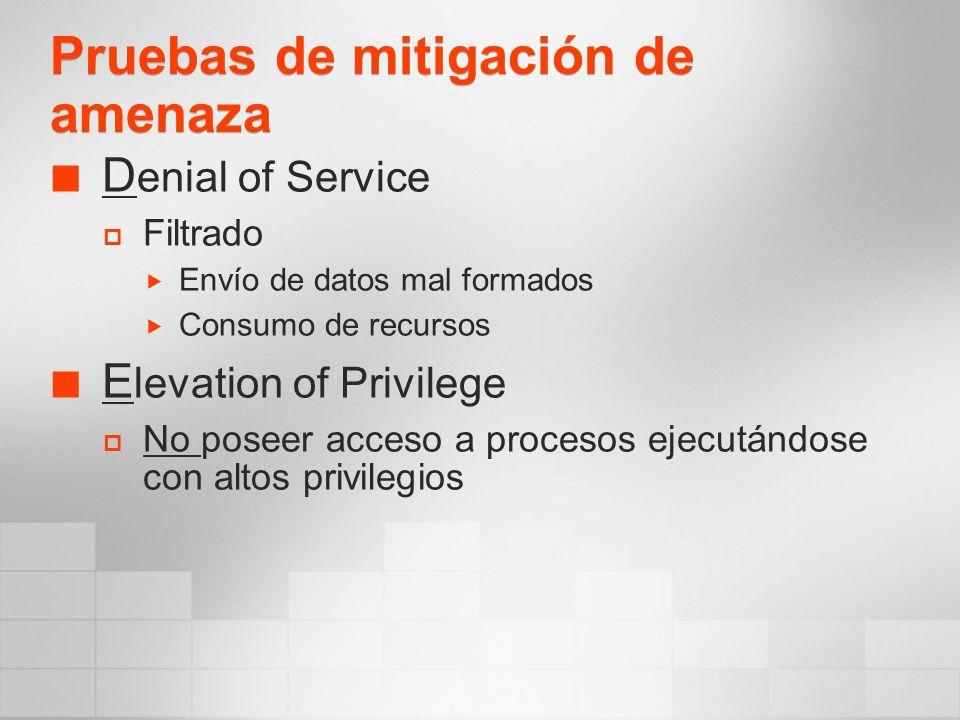 Pruebas de mitigación de amenaza D enial of Service Filtrado Envío de datos mal formados Consumo de recursos E levation of Privilege No poseer acceso