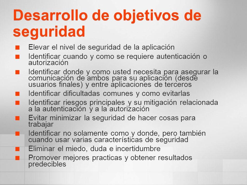 Desarrollo de objetivos de seguridad Elevar el nivel de seguridad de la aplicación Identificar cuando y como se requiere autenticación o autorización