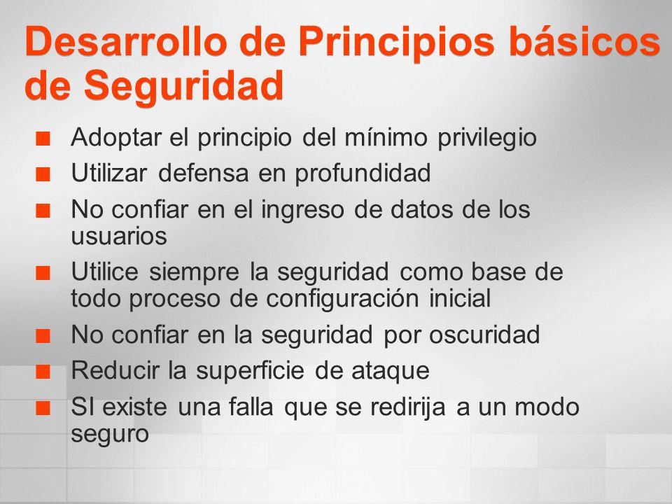 Desarrollo de Principios básicos de Seguridad Adoptar el principio del mínimo privilegio Utilizar defensa en profundidad No confiar en el ingreso de d