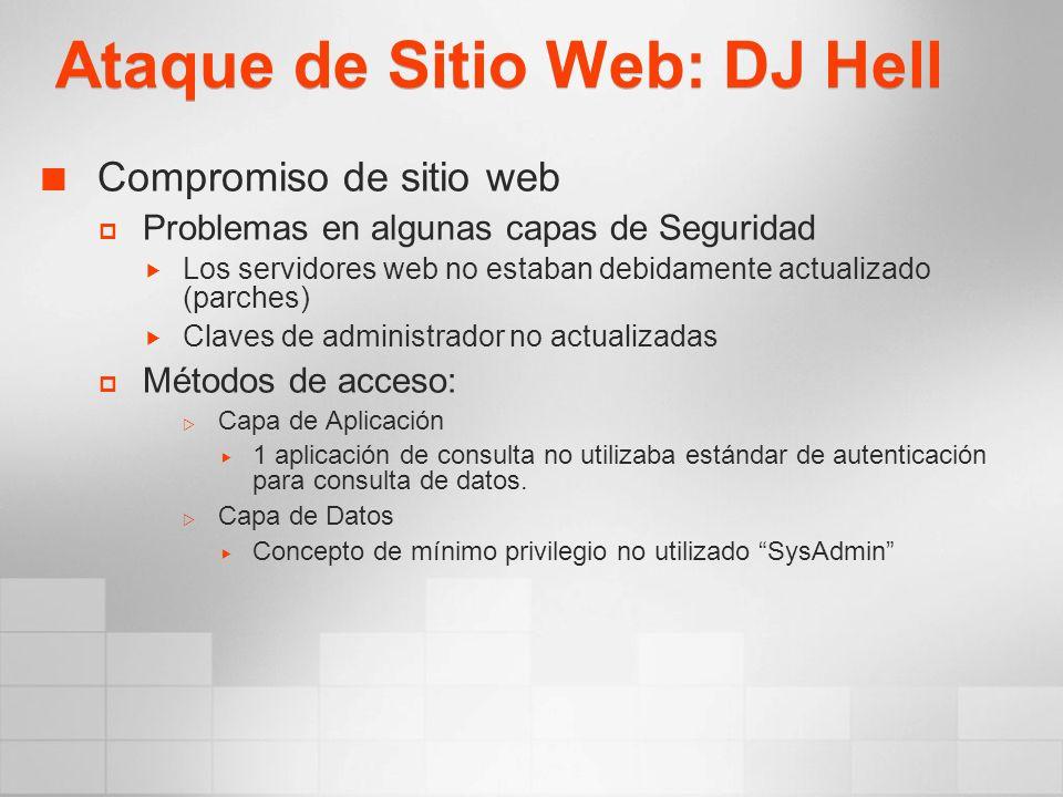 Ataque de Sitio Web: DJ Hell Compromiso de sitio web Problemas en algunas capas de Seguridad Los servidores web no estaban debidamente actualizado (pa