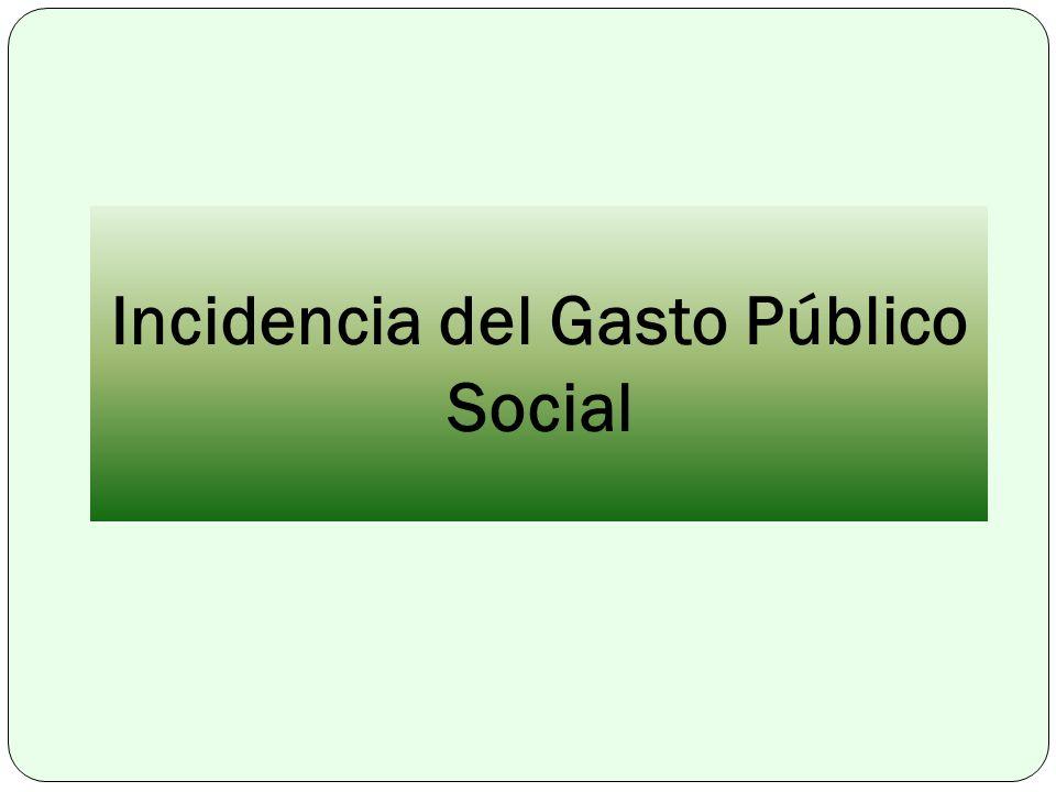 Incidencia del Gasto Público Social