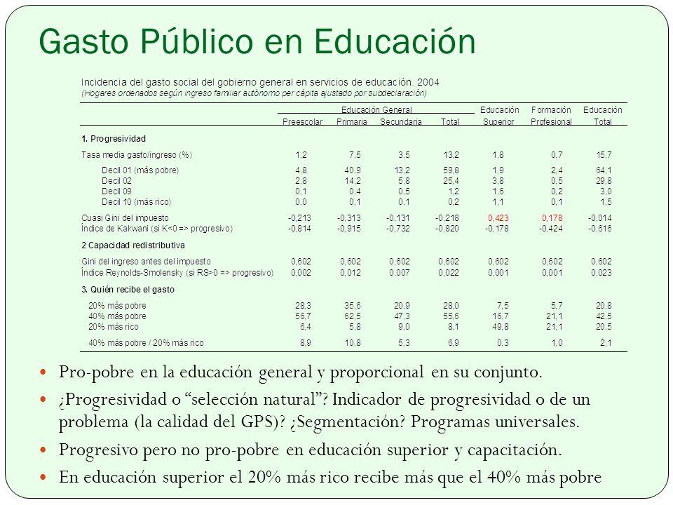 Gasto Público en Educación Pro-pobre en la educación general y proporcional en su conjunto.