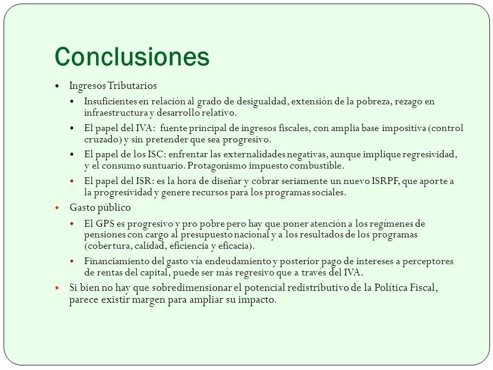 Conclusiones Ingresos Tributarios Insuficientes en relación al grado de desigualdad, extensión de la pobreza, rezago en infraestructura y desarrollo relativo.