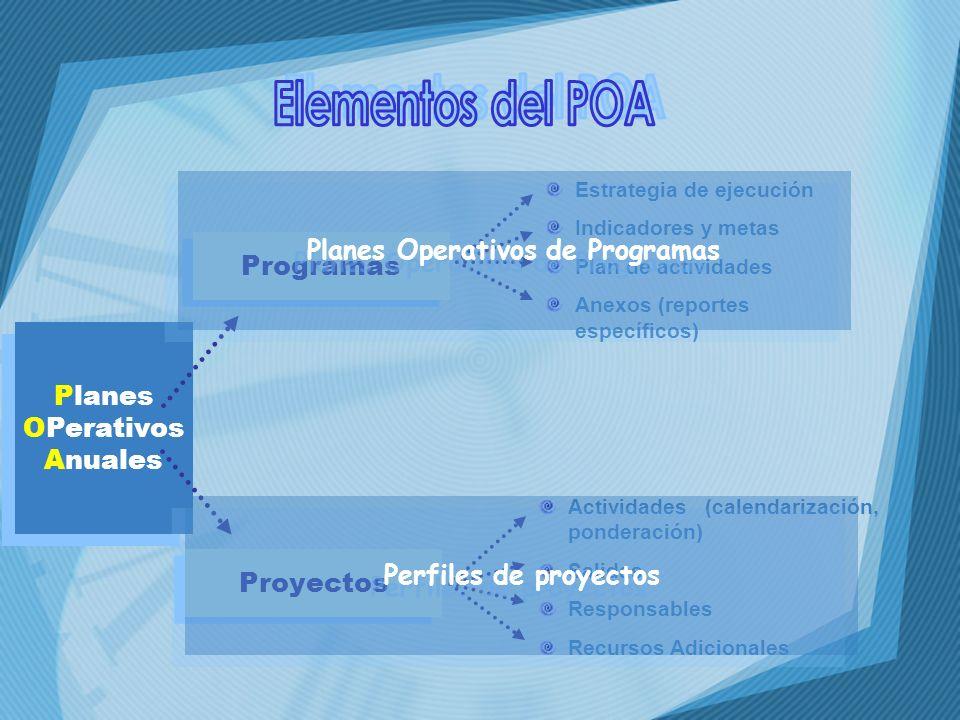 Planes OPerativos Anuales Planes OPerativos Anuales Programas Proyectos Estrategia de ejecución Indicadores y metas Plan de actividades Anexos (report