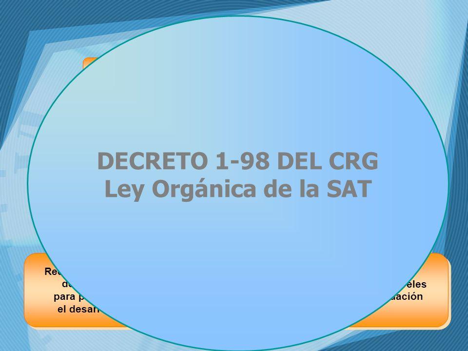 DGRI DGA SIB Reestructuración del Estado para propiciar el desarrollo Reestructuración del Estado para propiciar el desarrollo Modernización de la ges