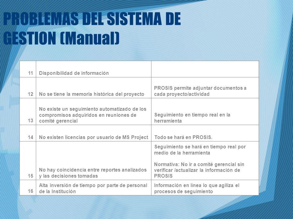 11Disponibilidad de información 12No se tiene la memoria histórica del proyecto PROSIS permite adjuntar documentos a cada proyecto/actividad 13 No exi