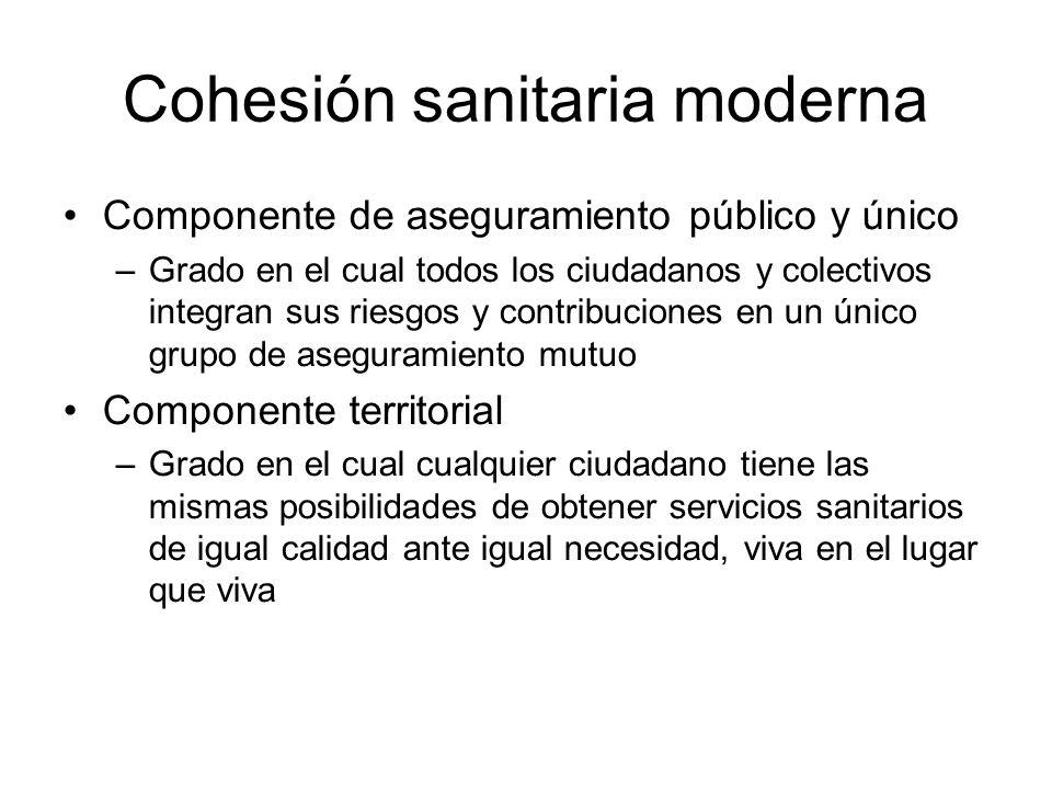Cohesión sanitaria moderna Componente de aseguramiento público y único –Grado en el cual todos los ciudadanos y colectivos integran sus riesgos y cont