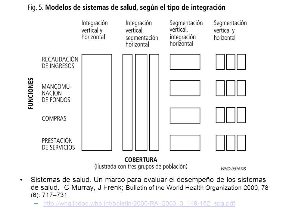 Sistemas de salud. Un marco para evaluar el desempeño de los sistemas de salud. C Murray, J Frenk; Bulletin of the World Health Organization 2000, 78