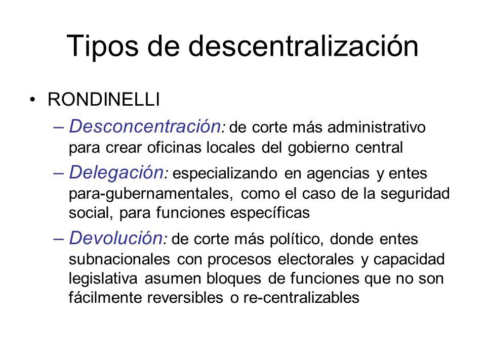 Tipos de descentralización RONDINELLI –Desconcentración : de corte más administrativo para crear oficinas locales del gobierno central –Delegación : e