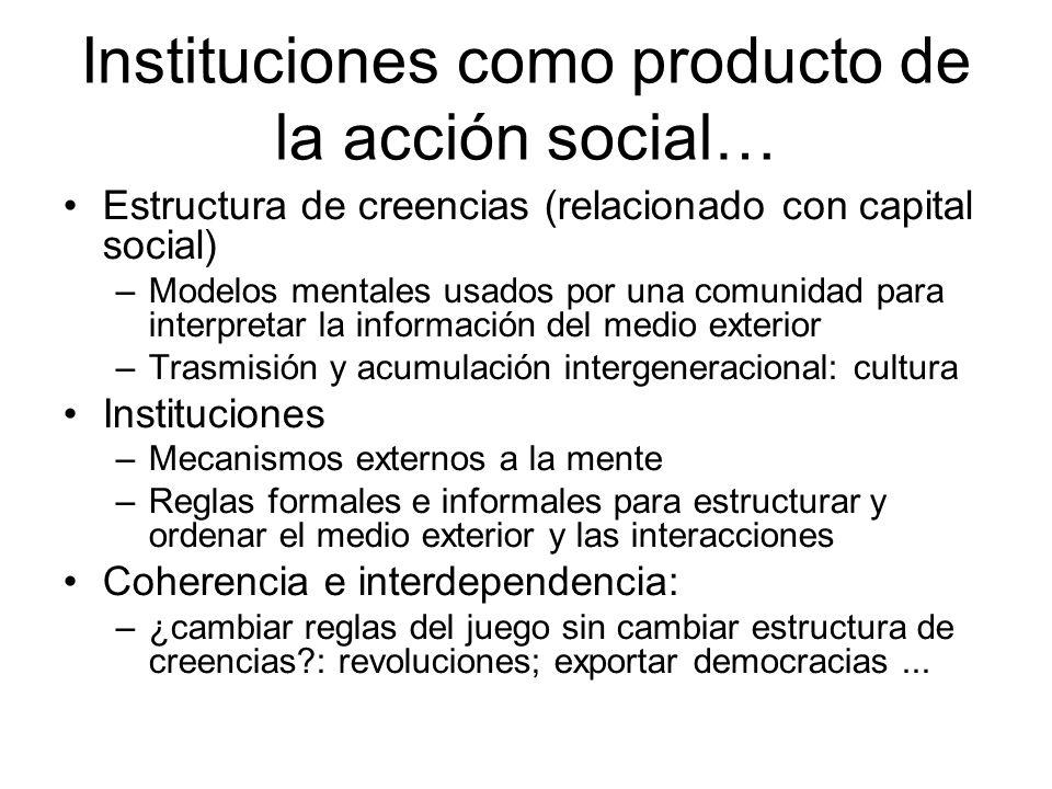Instituciones como producto de la acción social… Estructura de creencias (relacionado con capital social) –Modelos mentales usados por una comunidad p