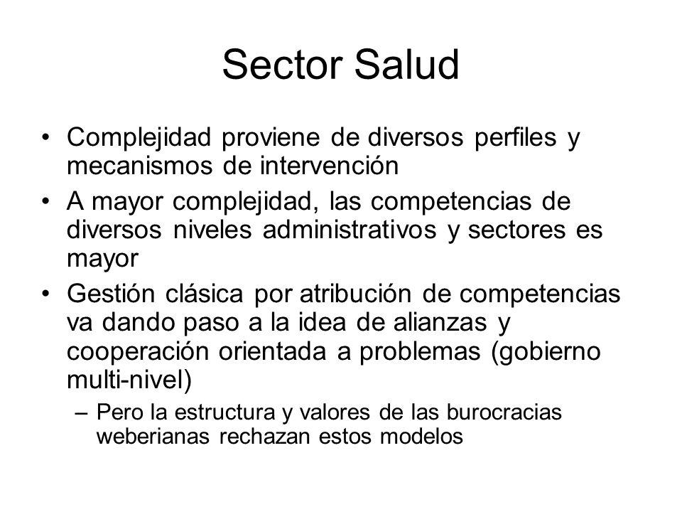Sector Salud Complejidad proviene de diversos perfiles y mecanismos de intervención A mayor complejidad, las competencias de diversos niveles administ