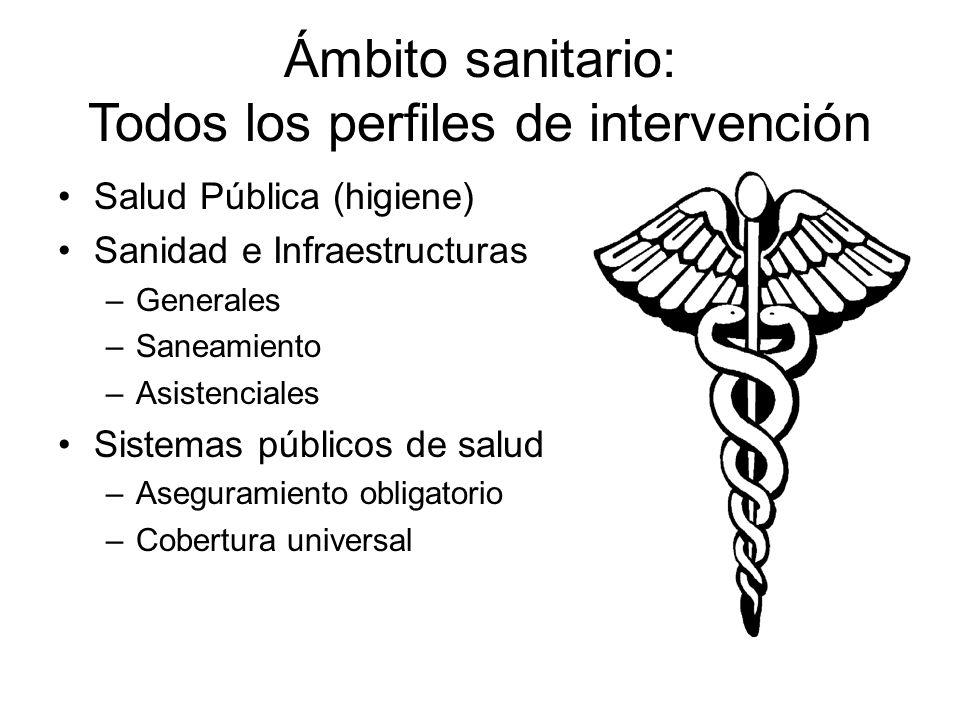 Ámbito sanitario: Todos los perfiles de intervención Salud Pública (higiene) Sanidad e Infraestructuras –Generales –Saneamiento –Asistenciales Sistema