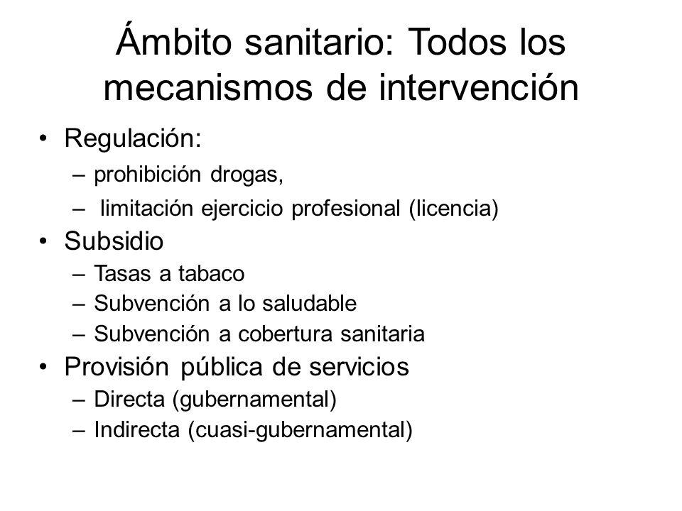 Ámbito sanitario: Todos los mecanismos de intervención Regulación: –prohibición drogas, – limitación ejercicio profesional (licencia) Subsidio –Tasas