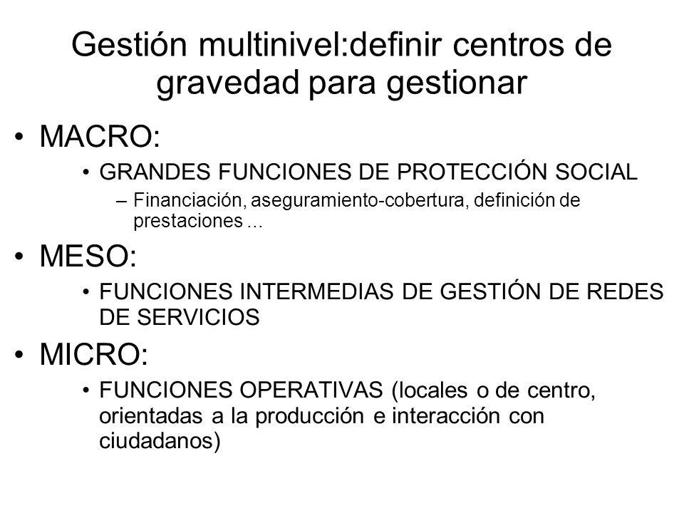 Gestión multinivel:definir centros de gravedad para gestionar MACRO: GRANDES FUNCIONES DE PROTECCIÓN SOCIAL –Financiación, aseguramiento-cobertura, de