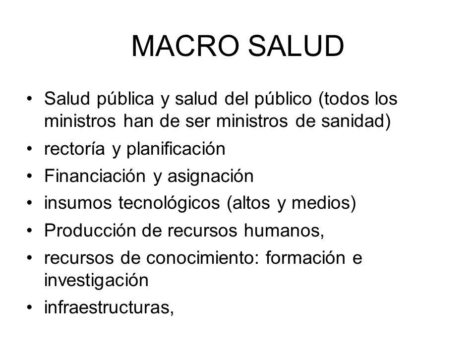 MACRO SALUD Salud pública y salud del público (todos los ministros han de ser ministros de sanidad) rectoría y planificación Financiación y asignación