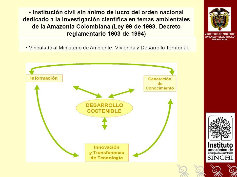 GRACIAS POR SU ATENCION INSTITUTO AMAZONICO DE INVESTIGACIONES CIENTIFICAS