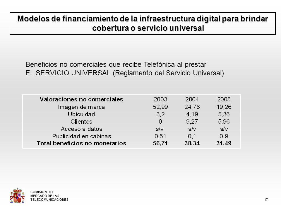 Modelos de financiamiento de la infraestructura digital para brindar cobertura o servicio universal Beneficios no comerciales que recibe Telefónica al prestar EL SERVICIO UNIVERSAL (Reglamento del Servicio Universal) 17 COMISIÓN DEL MERCADO DE LAS TELECOMUNICACIONES