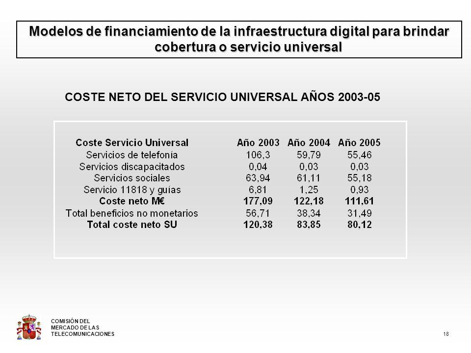 Modelos de financiamiento de la infraestructura digital para brindar cobertura o servicio universal COSTE NETO DEL SERVICIO UNIVERSAL AÑOS 2003-05 18 COMISIÓN DEL MERCADO DE LAS TELECOMUNICACIONES