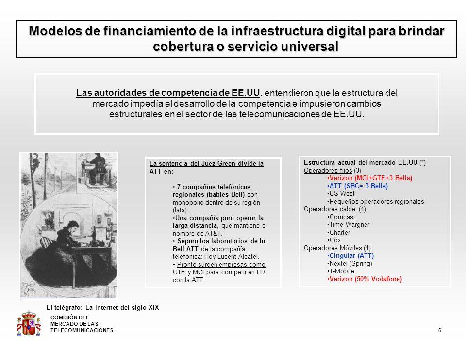 Modelos de financiamiento de la infraestructura digital para brindar cobertura o servicio universal Las autoridades de competencia de EE.UU.