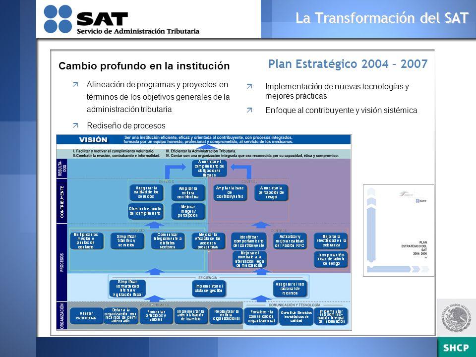 Resultados Encuesta 2008 Integridad y Valores ResultadosContribuyenteGentePromedio 9.18 8.998.94 8.55 8.92 0.821.01 1.06 1.45 1.08 Promedio por Enfoque SAT