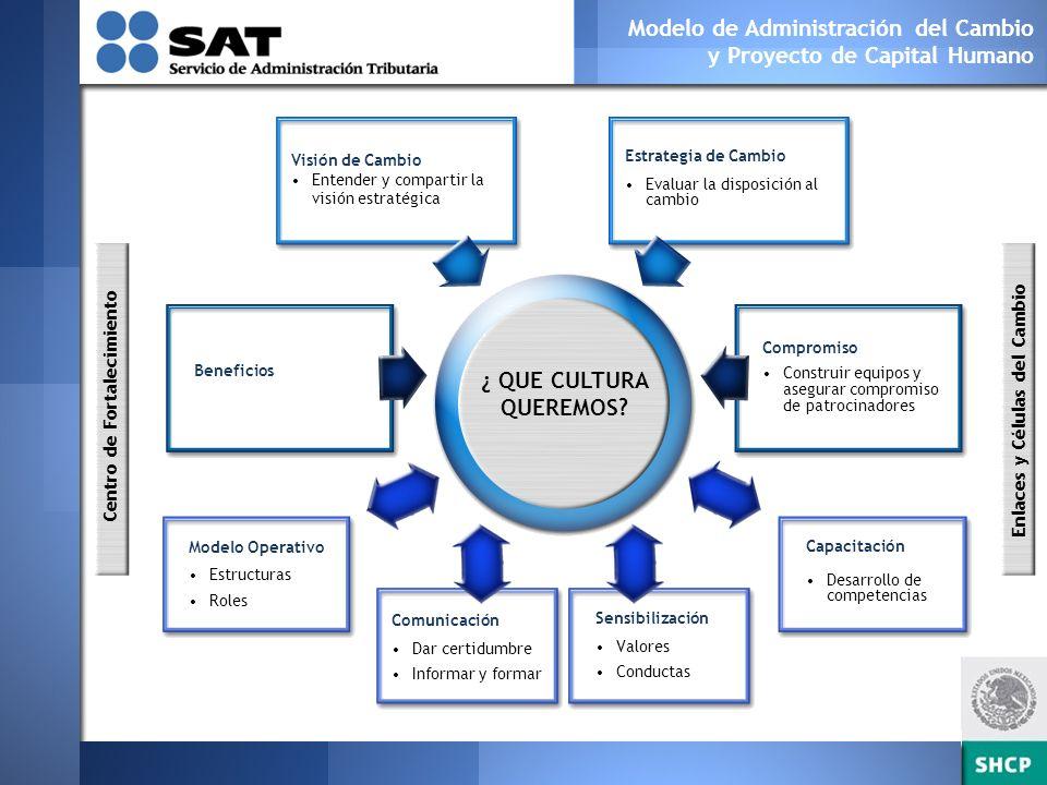 Alineación al Modelo de Cultura integridad Medición del enfoque de integridad a través de encuestas de percepción CULTURA PLANEACIÓN Y ORGANIZACIÓN FORMACIÓN DESARROLLO DEL TALENTO ADMINISTRACIÓN DEL DESEMPEÑO SEPARACIÓN Adecuación de catálogo de competencias organizacionales (asociadas a valores y Principios éticos) que permitan alinear los perfiles y puestos del SAT al modelo de integridad integridad Identificación puestos y posiciones de alto riesgo y de riesgo a la integridad física integridad Diseño de baterías de evaluación acorde al perfil de integridad (Examen psicológico, estudio socioeconómico y laboral, polígrafo, AMITAI, examen médico y toxicológico) Aplicar nuevo modelo de dotación de personal Integridad Personal de nuevo ingreso: conocimiento de Código de Integridad y formatos compromiso Diseño y construcción de contenidos formativos para inducción, desarrollo y actualización valores Inicial en valores Desarrollo humano y valores Valores éticos en el campo laboral integridad Incorporar la evaluación de integridad en los procesos del Servicio Fiscal de Carrera, Plan de sucesiones para puestos clave y Grupos de Talento Distintivo integridad Alinear la EIDD al modelo de integridad y asociación al sistema de consecuencias conforme al GRID perfil / desempeño Generar lineamientos en el proceso de separación laboral que contemplen el integridad modelo de integridad Construir sistema de consecuencias (sanciones y reconocimientos) considerando ético comportamiento ético y desempeño laboral, a través de todos los subprocesos de CH SISTEMA DE CONSECUENCIAS Alineación subprocesos de Capital Humano a Integridad DOTACIÓN DE PERSONAL